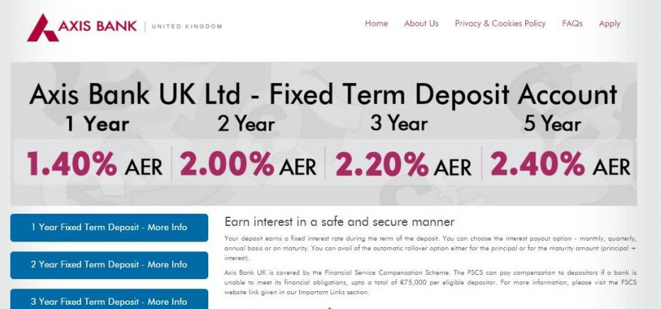 Axis bank home loan terms and conditions - Zero down bad credit ...