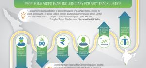 Video Enabling E-Court for Fast Track Justice