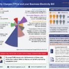 energyTEAM TPC Infographic