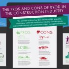 BYOD in the Construction Industry